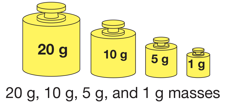 1 Gram Weight 70263 | BAIDATA
